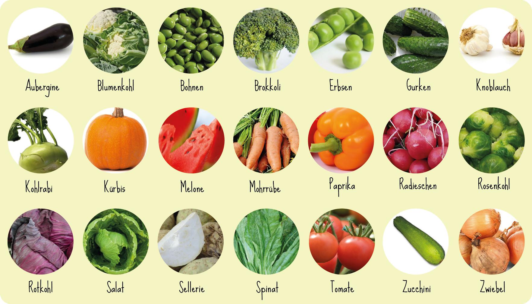 Berühmt Gemüsemaus @XK_62